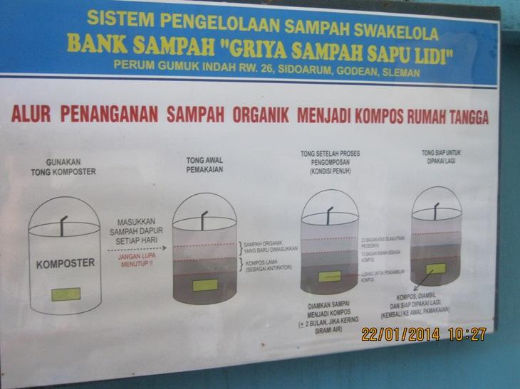 """Sistem Pengelolaan Sampah  Bank Sampah """"Griya Sapu Lidi"""""""